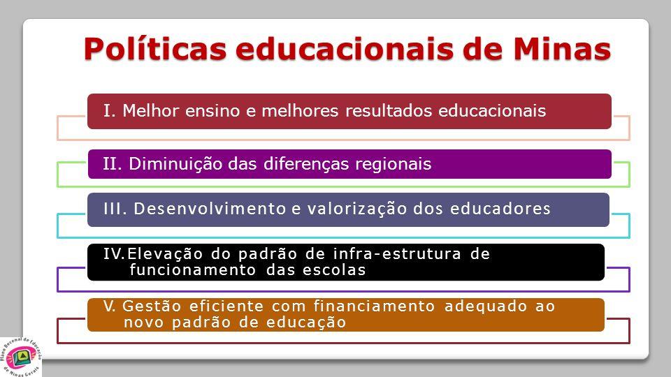 Políticas educacionais de Minas I. Melhor ensino e melhores resultados educacionais II. Diminuição das diferenças regionais III. Desenvolvimento e val