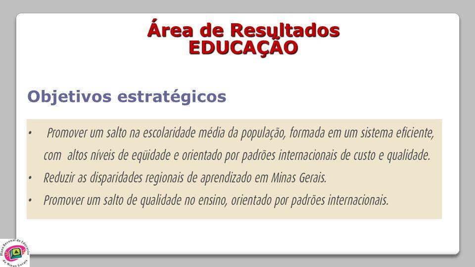 Área de Resultados EDUCAÇÃO Objetivos estratégicos