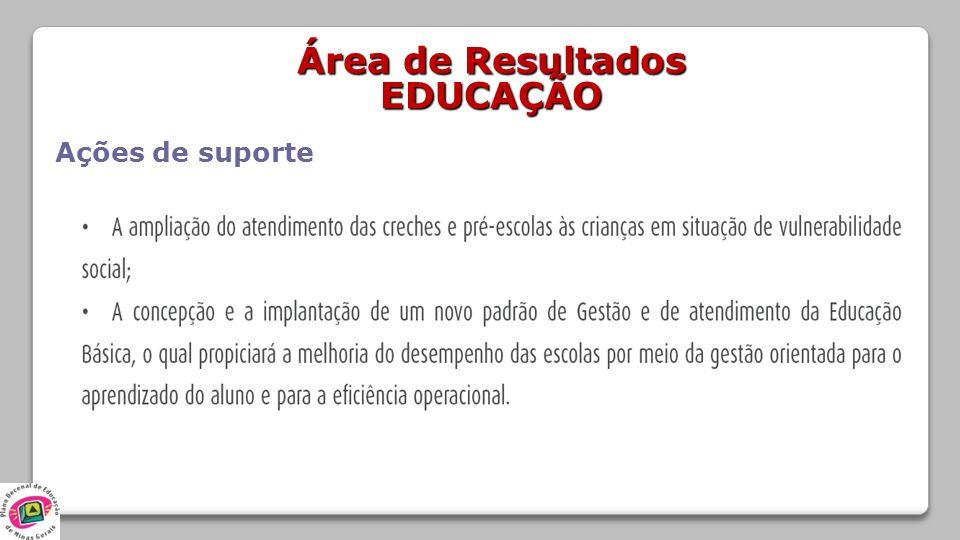 Área de Resultados EDUCAÇÃO Ações de suporte