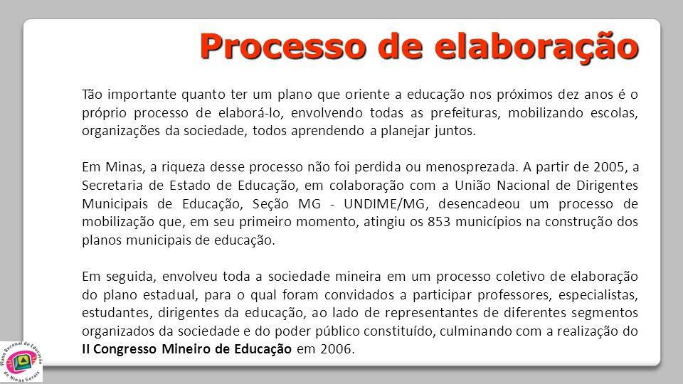 METAS Formação e Valorização dos Profissionais da Educação 1.