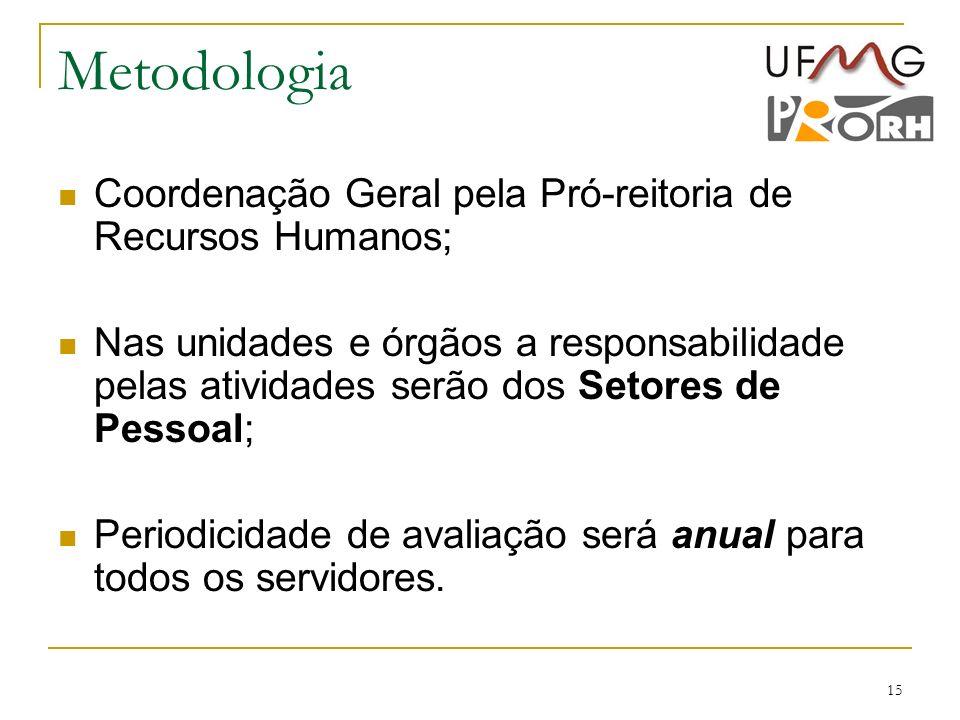 15 Metodologia Coordenação Geral pela Pró-reitoria de Recursos Humanos; Nas unidades e órgãos a responsabilidade pelas atividades serão dos Setores de
