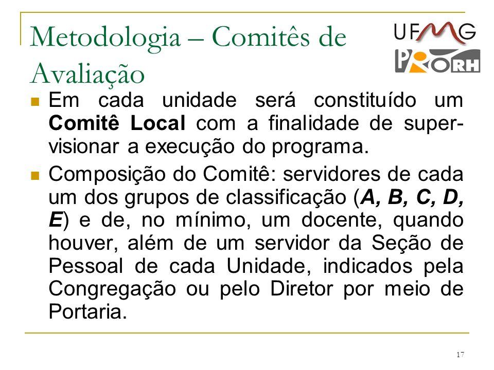 17 Metodologia – Comitês de Avaliação Em cada unidade será constituído um Comitê Local com a finalidade de super- visionar a execução do programa. Com