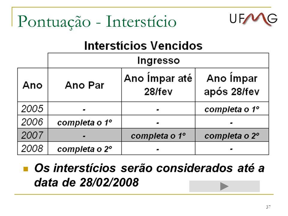 37 Pontuação - Interstício Os interstícios serão considerados até a data de 28/02/2008