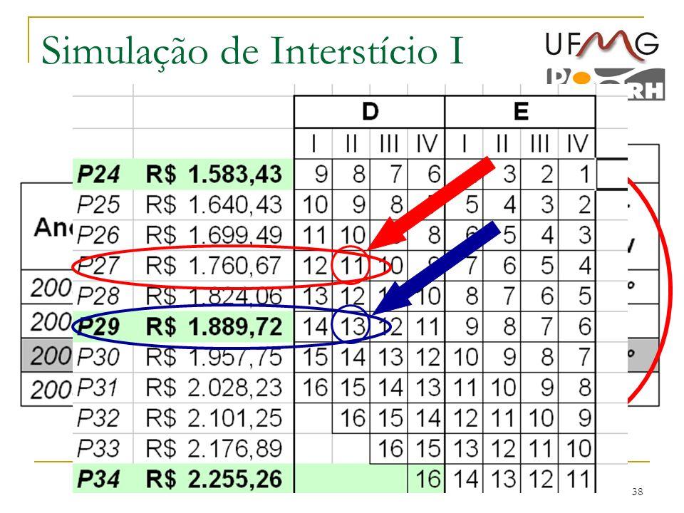38 Simulação de Interstício I Sr. K ingressou em 05 de maio de 1985 e tem 22 anos de serviço na UFMG. Sua classificação é D211 desde 2005, após o enqu