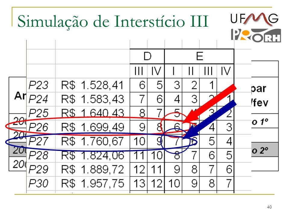 40 Simulação de Interstício III Sr. M ingressou em 15 de janeiro 1995 e tem 12 anos de serviço na UFMG. Sua classificação é E106 desde 2005, após o en