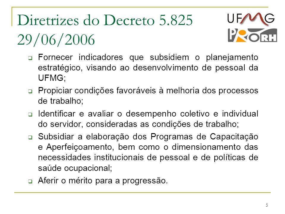 5 Diretrizes do Decreto 5.825 29/06/2006 Fornecer indicadores que subsidiem o planejamento estratégico, visando ao desenvolvimento de pessoal da UFMG;