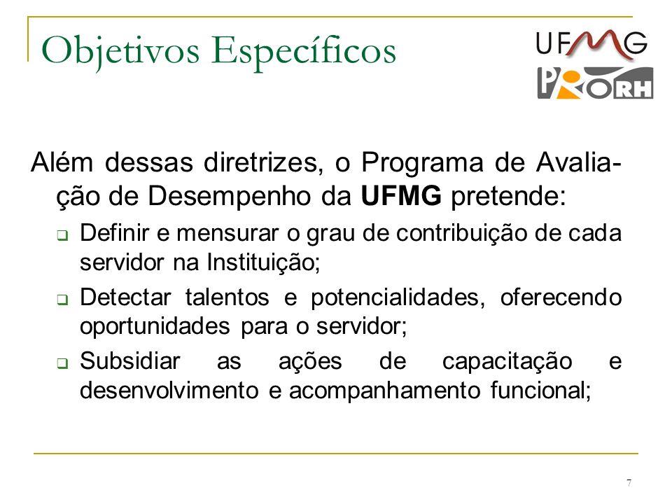 7 Objetivos Específicos Além dessas diretrizes, o Programa de Avalia- ção de Desempenho da UFMG pretende: Definir e mensurar o grau de contribuição de