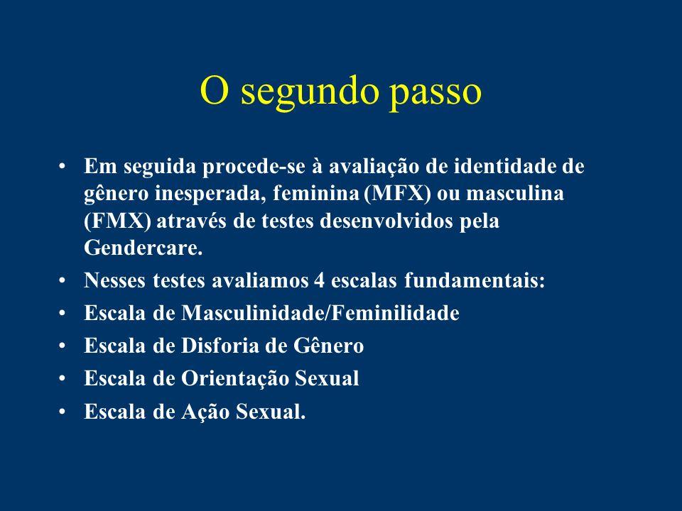 O segundo passo Em seguida procede-se à avaliação de identidade de gênero inesperada, feminina (MFX) ou masculina (FMX) através de testes desenvolvido