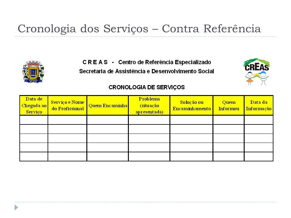 Cronologia dos Serviços – Contra Referência
