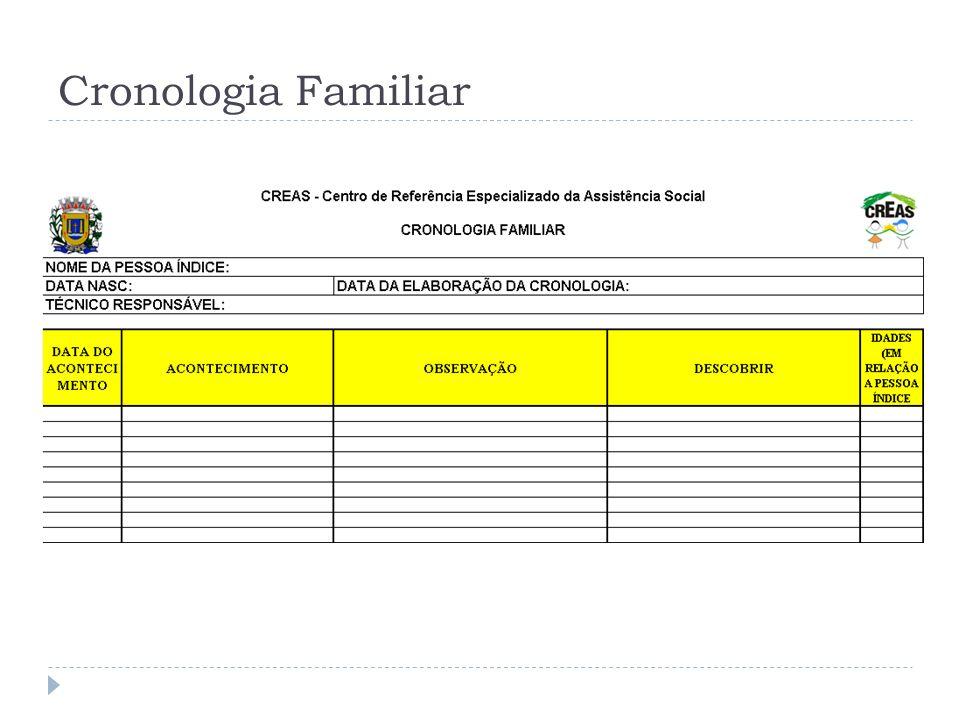 Cronologia Familiar CREAS - Centro de Referência Especializado da Assistência SocialCREAS - Centro de Referência Especializado da Assistência Social