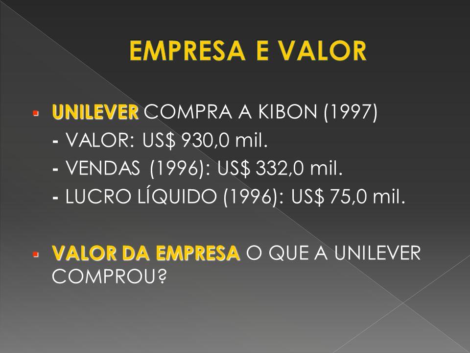 UNILEVER UNILEVER COMPRA A KIBON (1997) - VALOR: US$ 930,0 mil. - VENDAS (1996): US$ 332,0 mil. - LUCRO LÍQUIDO (1996): US$ 75,0 mil. VALOR DA EMPRESA