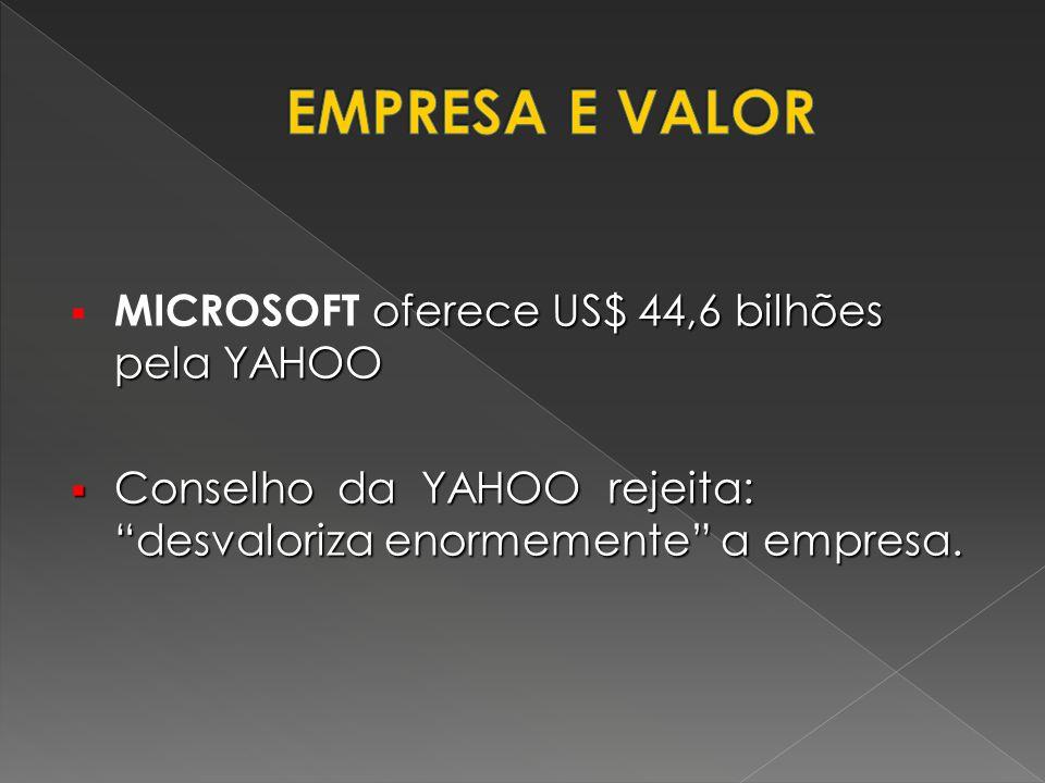 oferece US$ 44,6 bilhões pela YAHOO MICROSOFT oferece US$ 44,6 bilhões pela YAHOO Conselho da YAHOO rejeita: desvaloriza enormemente a empresa. Consel