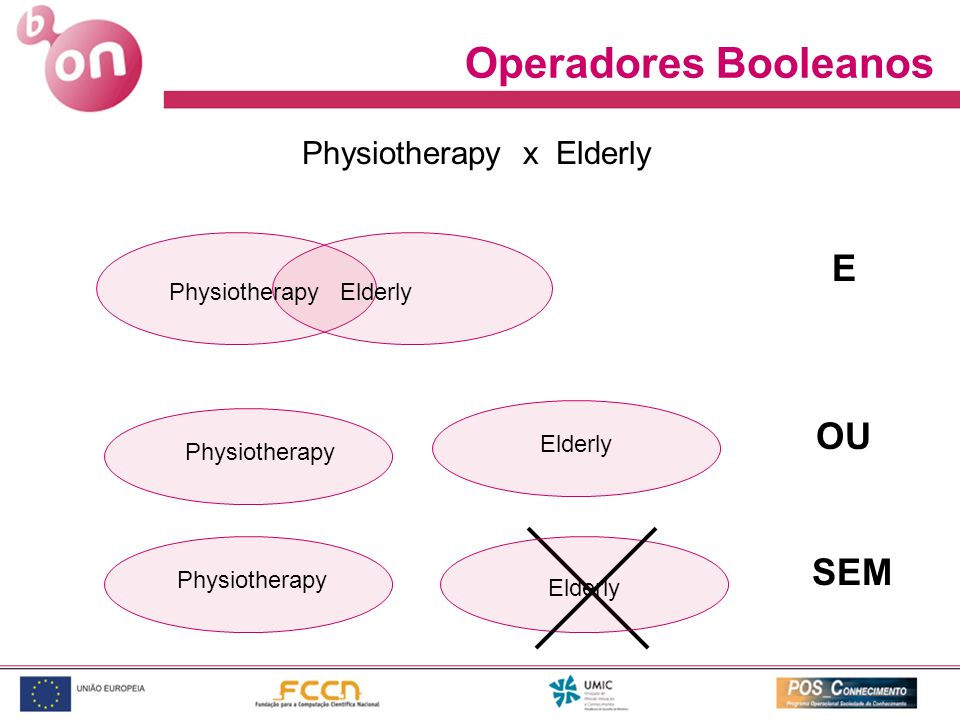 Operadores Booleanos Physiotherapy x Elderly E PhysiotherapyElderly OU Physiotherapy Elderly SEM Physiotherapy Elderly