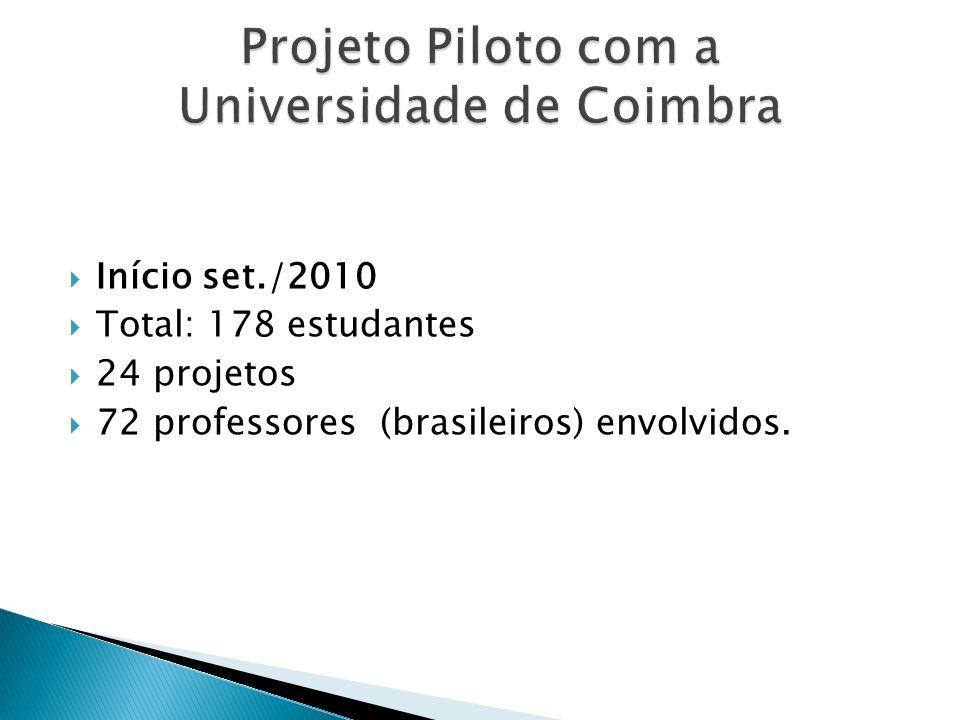Início set./2010 Total: 178 estudantes 24 projetos 72 professores (brasileiros) envolvidos.