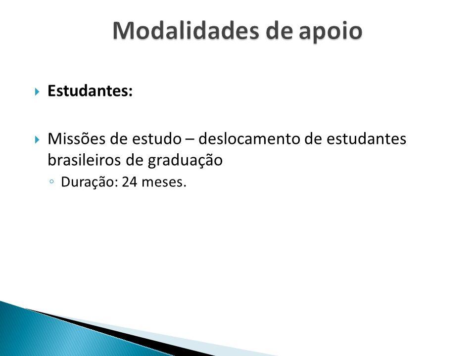 Estudantes: Missões de estudo – deslocamento de estudantes brasileiros de graduação Duração: 24 meses.