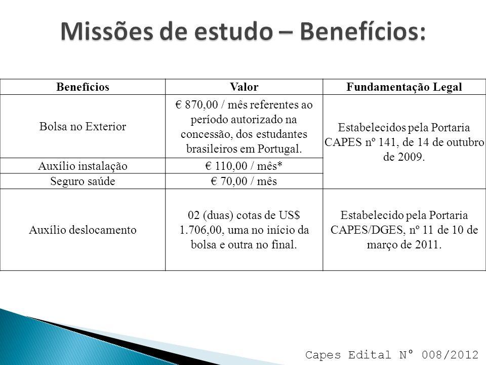 BenefíciosValorFundamentação Legal Bolsa no Exterior 870,00 / mês referentes ao período autorizado na concessão, dos estudantes brasileiros em Portugal.