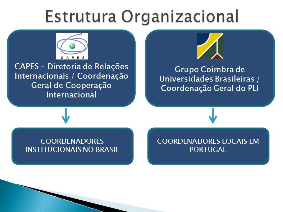 CAPES – Diretoria de Relações Internacionais / Coordenação Geral de Cooperação Internacional Grupo Coimbra de Universidades Brasileiras / Coordenação Geral do PLI COORDENADORES INSTITUCIONAIS NO BRASIL COORDENADORES LOCAIS EM PORTUGAL