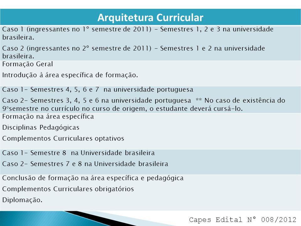 Arquitetura Curricular Caso 1 (ingressantes no 1º semestre de 2011) - Semestres 1, 2 e 3 na universidade brasileira.
