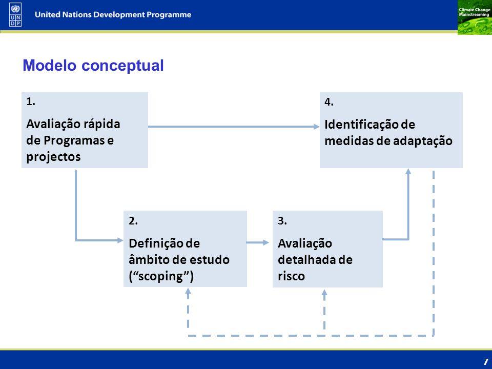 7 Modelo conceptual 1. Avaliação rápida de Programas e projectos 2. Definição de âmbito de estudo (scoping) 3. Avaliação detalhada de risco 4. Identif