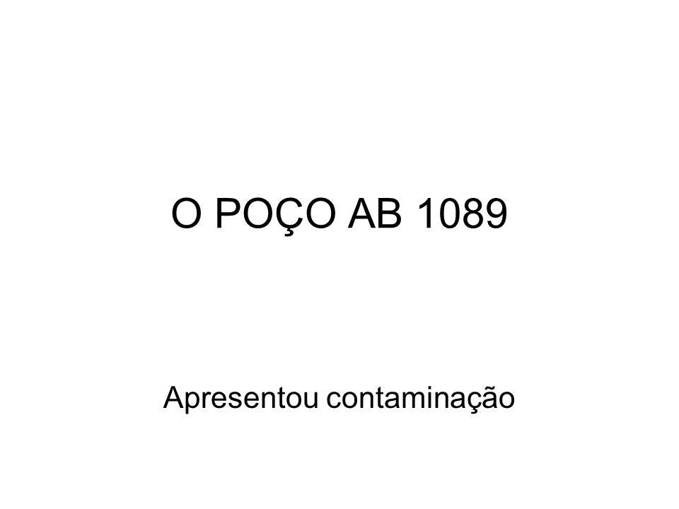 O POÇO AB 1089 Apresentou contaminação