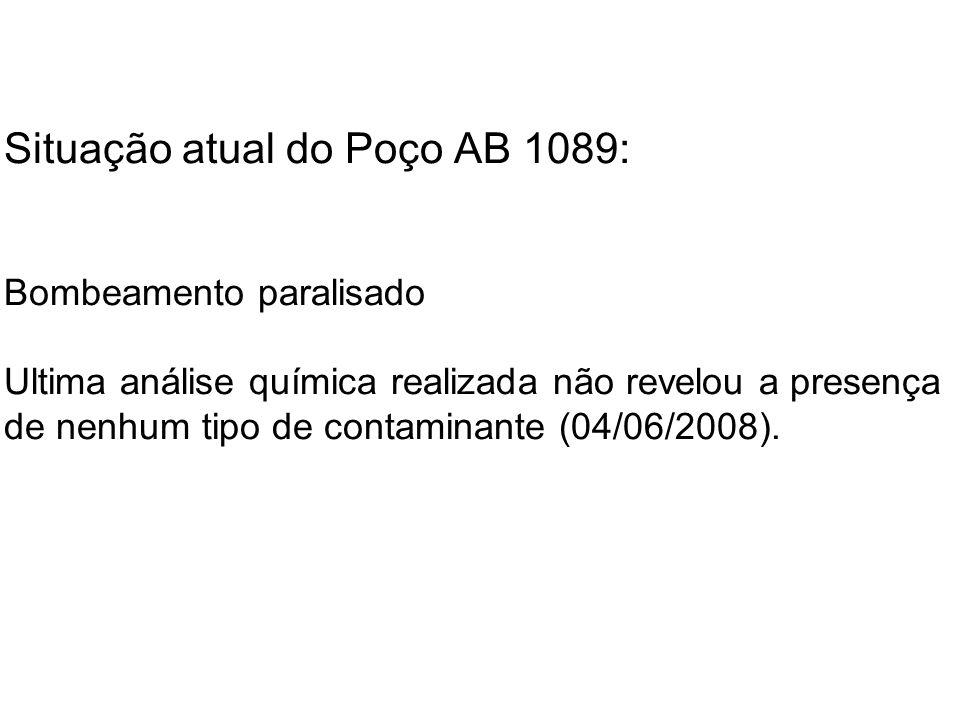 Situação atual do Poço AB 1089: Bombeamento paralisado Ultima análise química realizada não revelou a presença de nenhum tipo de contaminante (04/06/2
