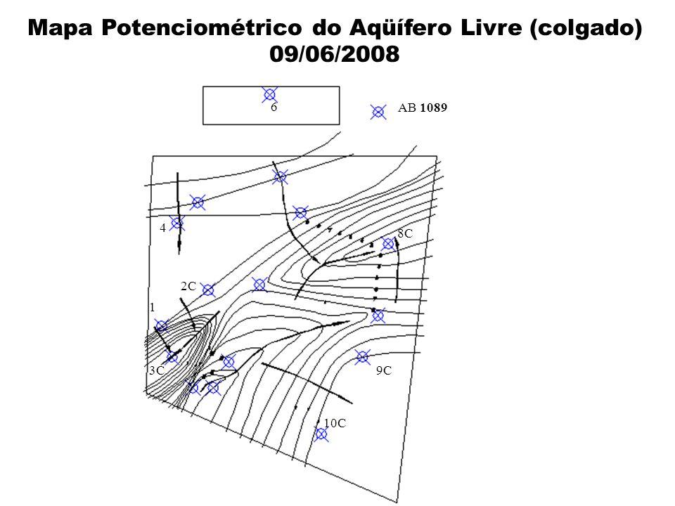 8C 10C 1 9C 4 2C AB 1089 6 3C Mapa Potenciométrico do Aqüífero Livre (colgado) 09/06/2008