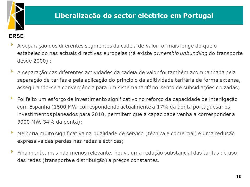 ERSE 10 Liberalização do sector eléctrico em Portugal A separação dos diferentes segmentos da cadeia de valor foi mais longe do que o estabelecido nas