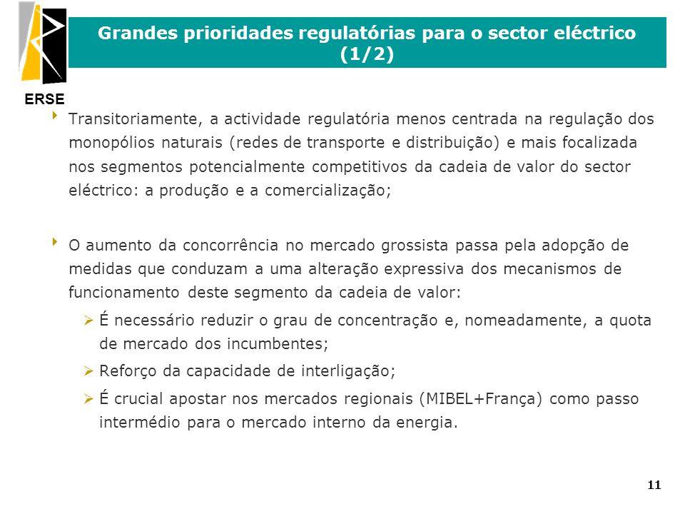 ERSE 11 Grandes prioridades regulatórias para o sector eléctrico (1/2) Transitoriamente, a actividade regulatória menos centrada na regulação dos mono