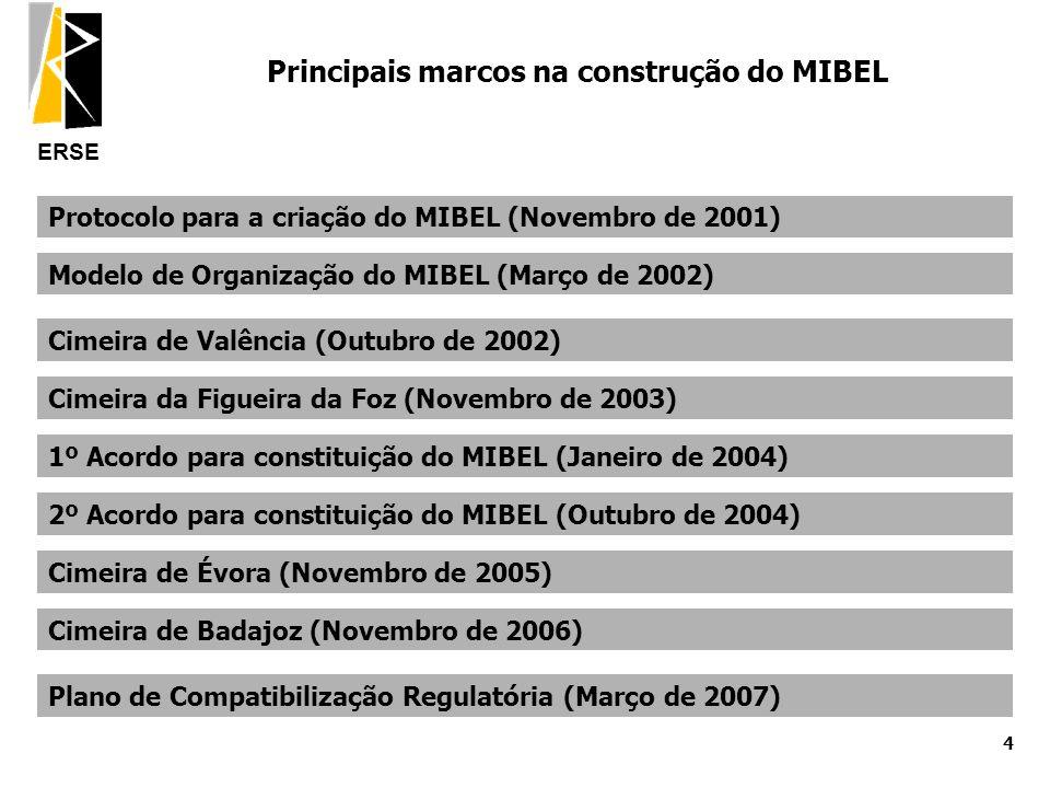 ERSE 4 Principais marcos na construção do MIBEL Protocolo para a criação do MIBEL (Novembro de 2001) Modelo de Organização do MIBEL (Março de 2002) Ci