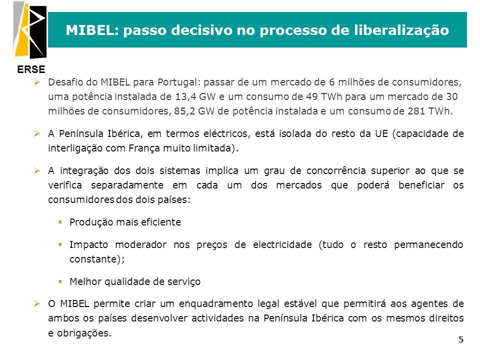 ERSE 5 MIBEL: passo decisivo no processo de liberalização Desafio do MIBEL para Portugal: passar de um mercado de 6 milhões de consumidores, uma potên
