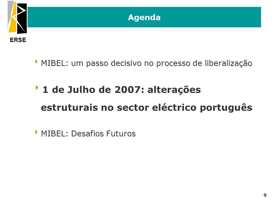 ERSE 9 Agenda MIBEL: um passo decisivo no processo de liberalização MIBEL: um passo decisivo no processo de liberalização 1 de Julho de 2007: alteraçõ