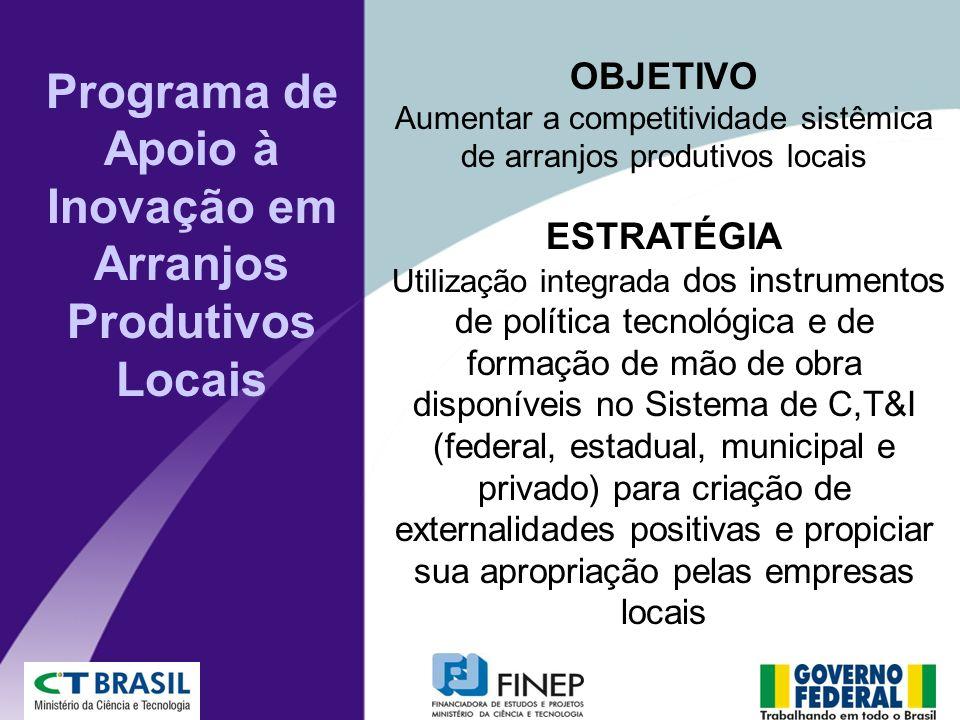 Programa de Apoio à Inovação em Arranjos Produtivos Locais OBJETIVO Aumentar a competitividade sistêmica de arranjos produtivos locais ESTRATÉGIA Util