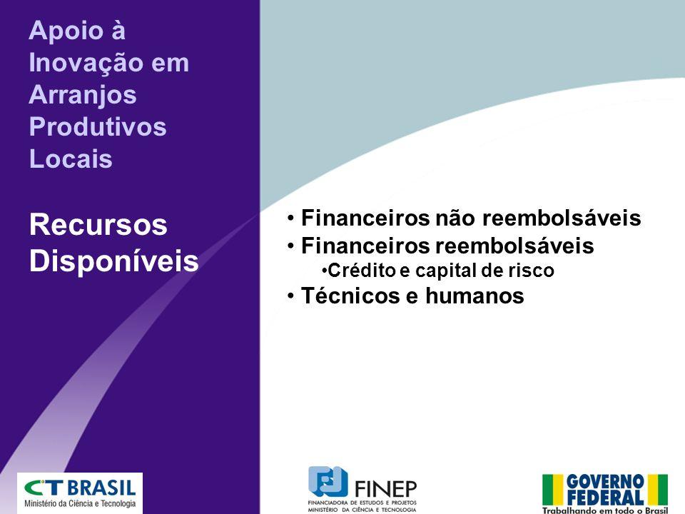 Financeiros não reembolsáveis Financeiros reembolsáveis Crédito e capital de risco Técnicos e humanos Apoio à Inovação em Arranjos Produtivos Locais R