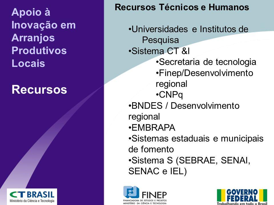 Recursos Técnicos e Humanos Universidades e Institutos de Pesquisa Sistema CT &I Secretaria de tecnologia Finep/Desenvolvimento regional CNPq BNDES /