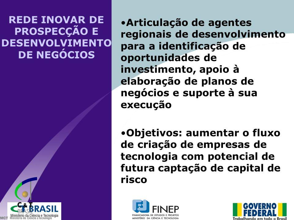 REDE INOVAR DE PROSPECÇÃO E DESENVOLVIMENTO DE NEGÓCIOS Articulação de agentes regionais de desenvolvimento para a identificação de oportunidades de i