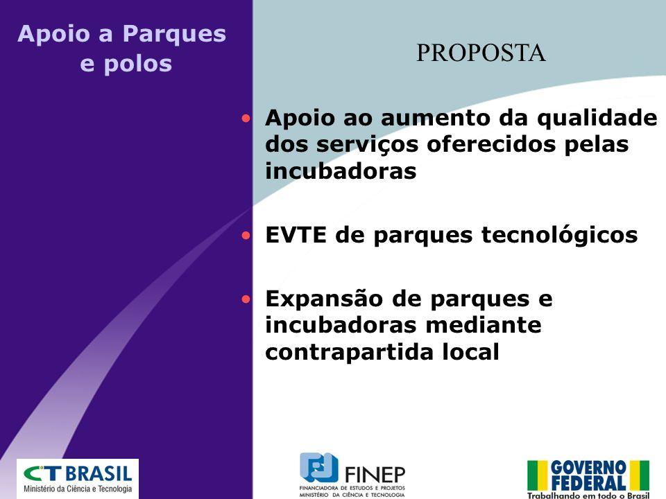 Apoio ao aumento da qualidade dos serviços oferecidos pelas incubadoras EVTE de parques tecnológicos Expansão de parques e incubadoras mediante contra