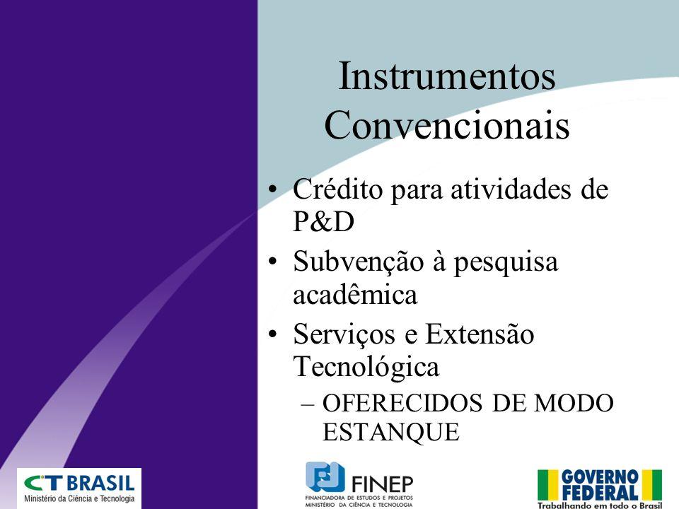 Instrumentos Convencionais Crédito para atividades de P&D Subvenção à pesquisa acadêmica Serviços e Extensão Tecnológica –OFERECIDOS DE MODO ESTANQUE