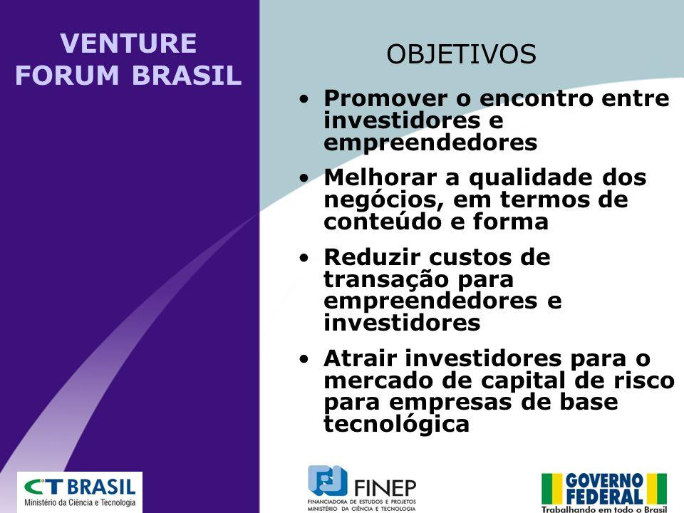 Promover o encontro entre investidores e empreendedores Melhorar a qualidade dos negócios, em termos de conteúdo e forma Reduzir custos de transação p