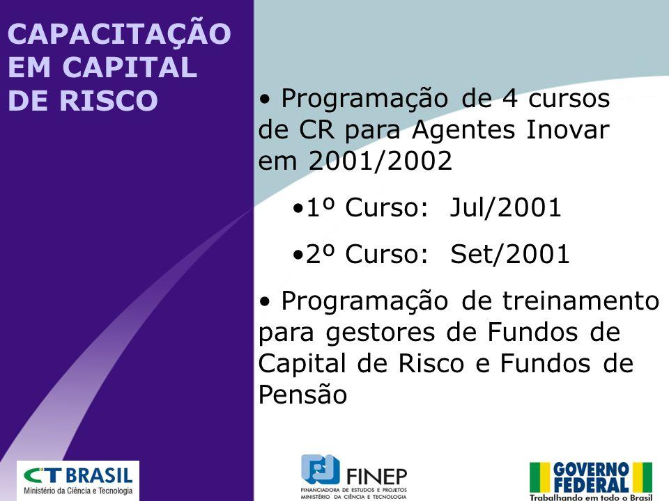 Programação de 4 cursos de CR para Agentes Inovar em 2001/2002 1º Curso: Jul/2001 2º Curso: Set/2001 Programação de treinamento para gestores de Fundo