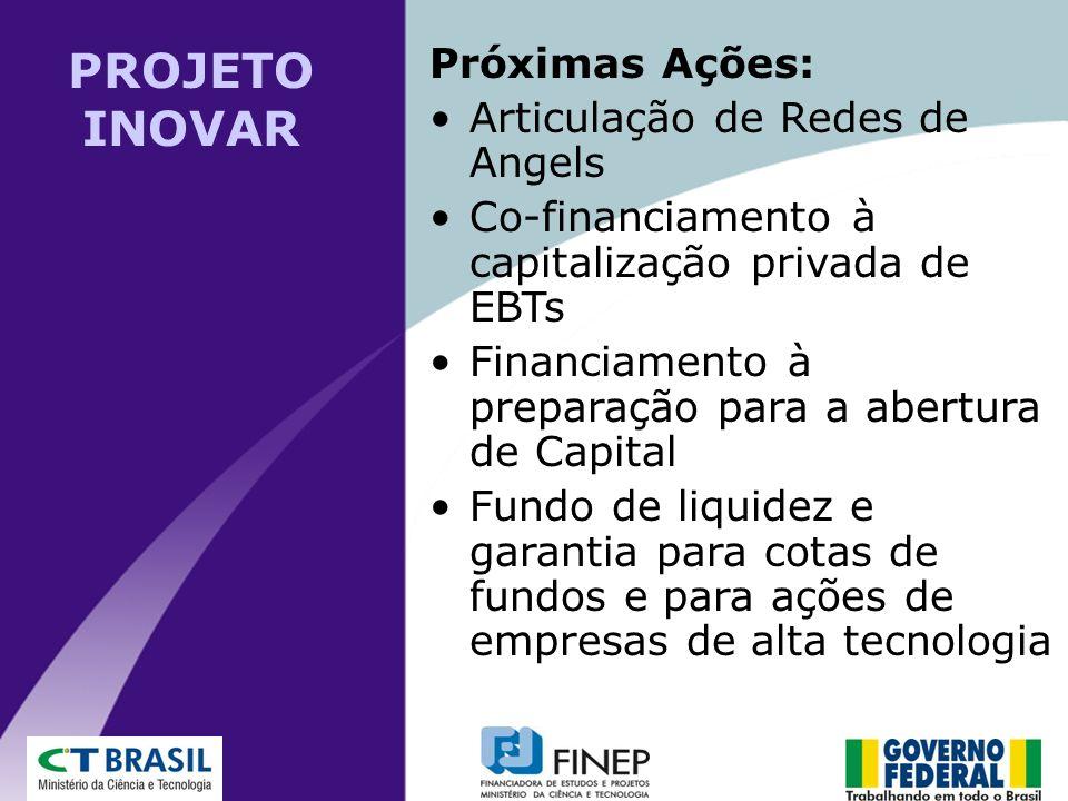 Próximas Ações: Articulação de Redes de Angels Co-financiamento à capitalização privada de EBTs Financiamento à preparação para a abertura de Capital
