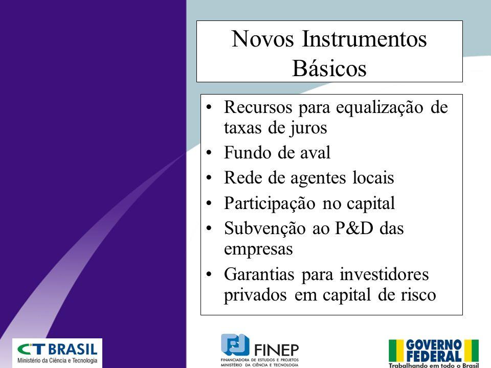 Novos Instrumentos Básicos Recursos para equalização de taxas de juros Fundo de aval Rede de agentes locais Participação no capital Subvenção ao P&D d