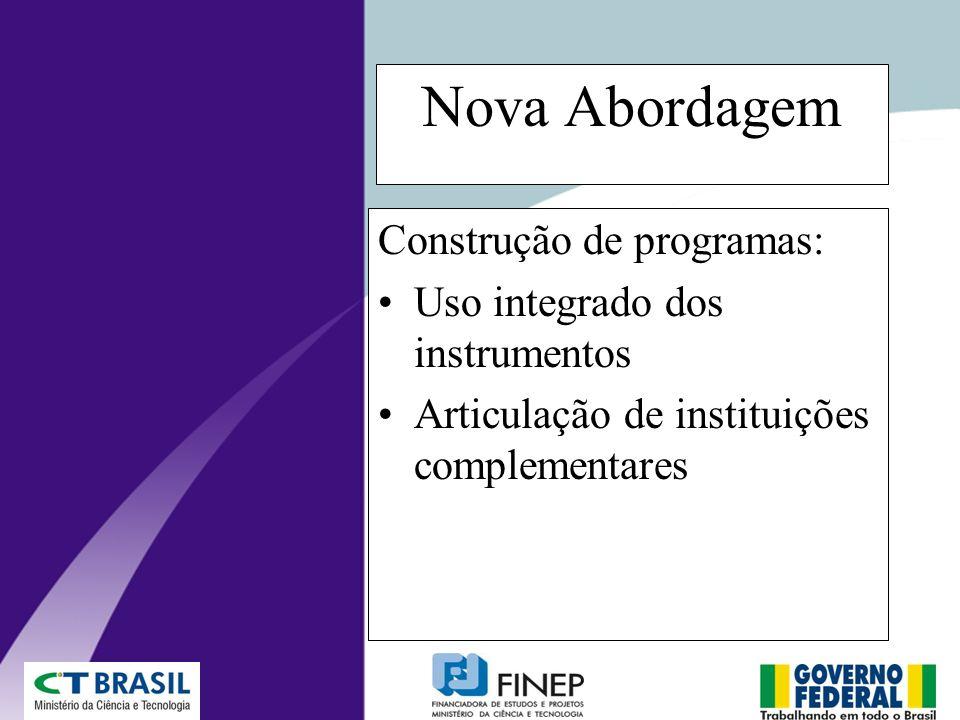 Nova Abordagem Construção de programas: Uso integrado dos instrumentos Articulação de instituições complementares