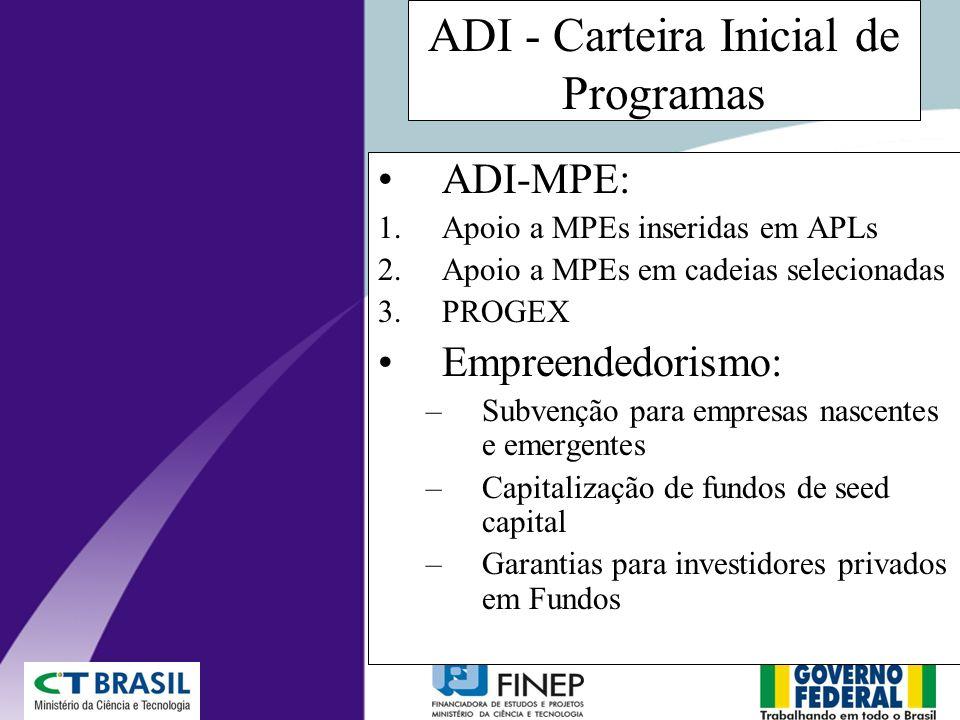 ADI - Carteira Inicial de Programas ADI-MPE: 1.Apoio a MPEs inseridas em APLs 2.Apoio a MPEs em cadeias selecionadas 3.PROGEX Empreendedorismo: –Subve
