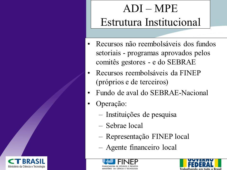 ADI – MPE Estrutura Institucional Recursos não reembolsáveis dos fundos setoriais - programas aprovados pelos comitês gestores - e do SEBRAE Recursos