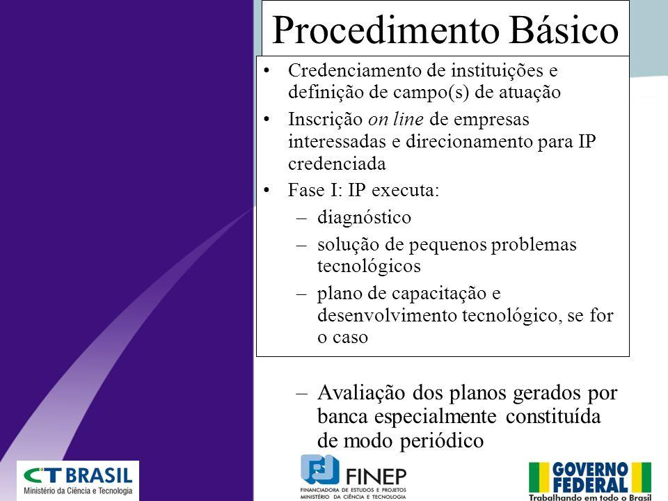 Procedimento Básico Credenciamento de instituições e definição de campo(s) de atuação Inscrição on line de empresas interessadas e direcionamento para
