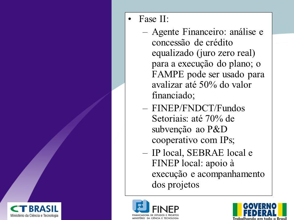 Fase II: –Agente Financeiro: análise e concessão de crédito equalizado (juro zero real) para a execução do plano; o FAMPE pode ser usado para avalizar