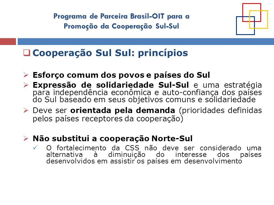 Programa de Parceira Brasil-OIT para a Promoção da Cooperação Sul-Sul COOPERAÇÃO TRIANGULAR Modalidade de cooperação na qual um parceiro do Norte apoia a cooperação entre dois ou mais países do Sul A ONU vem instando suas organizações e as instituições multilaterais a intensificar seus esforços para utilizar a CSS em seus programas regulares e aumentar a alocação de recursos humanos, técnicos e financeiros para apoiar as iniciativas de Cooperação Sul-Sul Modalidades de Cooperação Triangular : Com Países Desenvolvidos: know-how e tecnologia de um ou mais países em desenvolvimento se combinam com o apoio financeiro de um ou mais países desenvolvidos para prover assistência técnica a um ou mais países em desenvolvimento Com Organismos Multilaterais: potencializa as iniciativas de CSS, facilitando, com conhecimento, recursos humanos ou financeiros, a transferência e adaptação à realidade socioeconômica e institucional dos países parceiros, as práticas, experiências e conhecimentos desenvolvidos pelos países do Sul