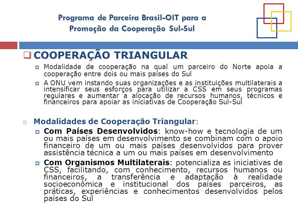 Programa de Parceira Brasil-OIT para a Promoção da Cooperação Sul-Sul COOPERAÇÃO TRIANGULAR Modalidade de cooperação na qual um parceiro do Norte apoi
