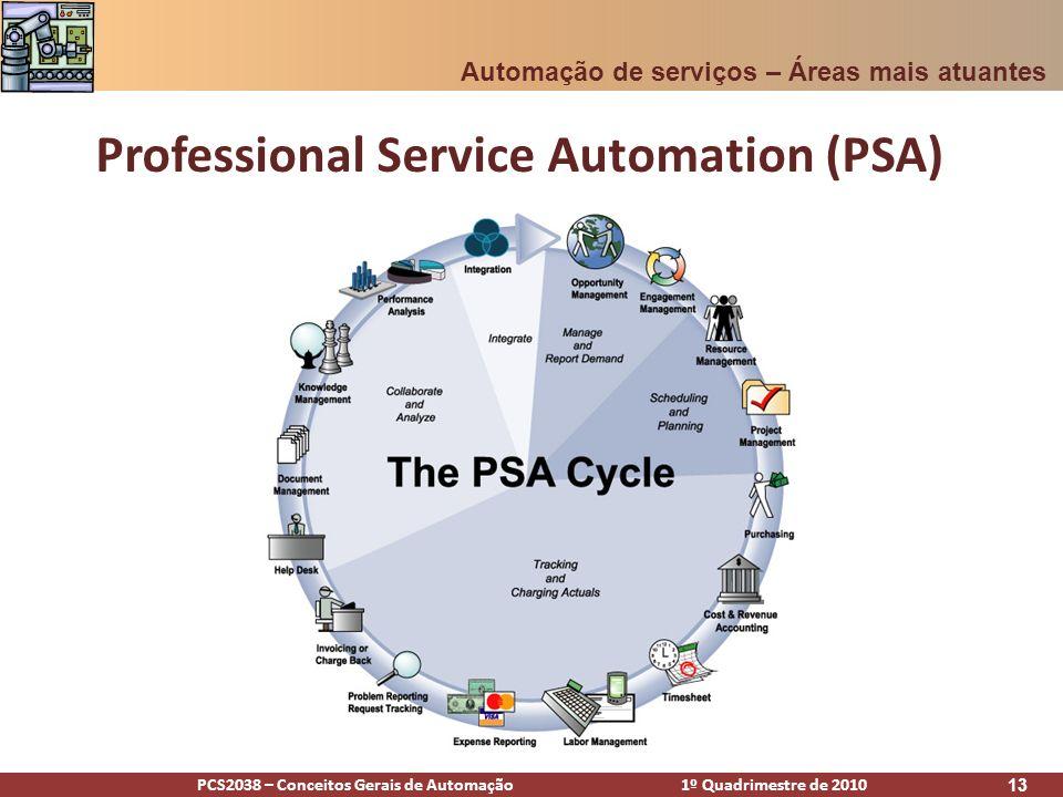 PCS2038 – Conceitos Gerais de Automação 1º Quadrimestre de 2010 13 Automação de serviços – Áreas mais atuantes Professional Service Automation (PSA)