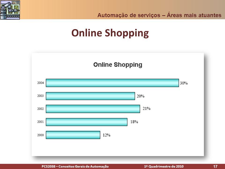 PCS2038 – Conceitos Gerais de Automação 1º Quadrimestre de 2010 17 Online Shopping Automação de serviços – Áreas mais atuantes